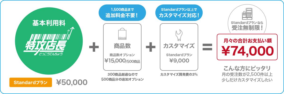 Standardプランお支払い例